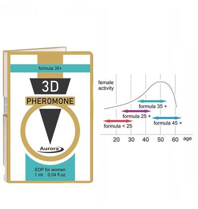 Aurora Labs 3D Pheromone 35 Plus 1Ml. - Feromony Damskie