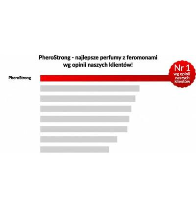 PheroStrong for Women - Feromony dla kobiet